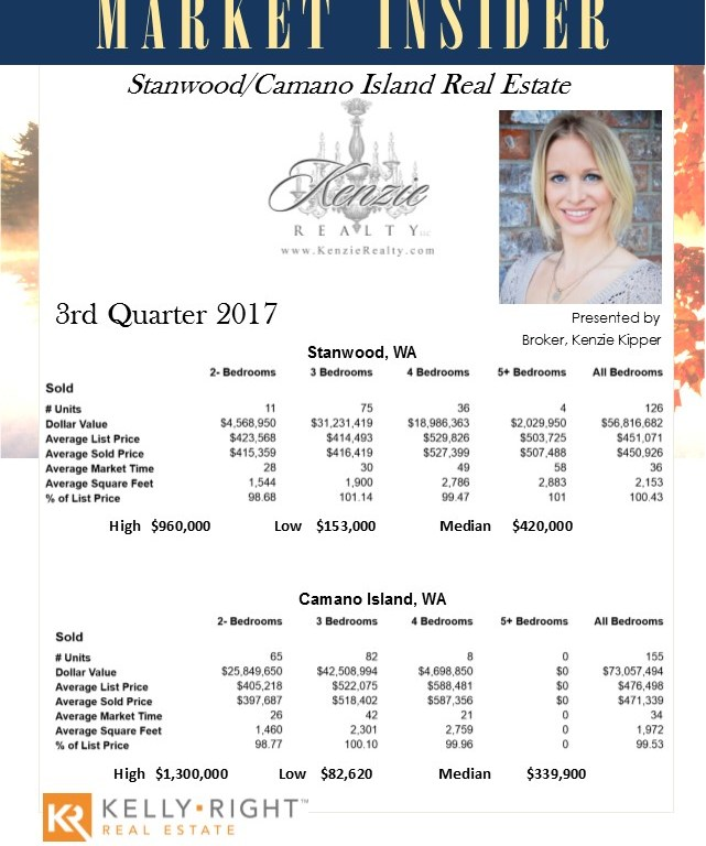 2017 q3 market insider report