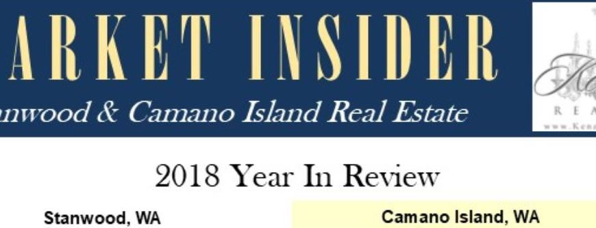 market insider 2018 yir header