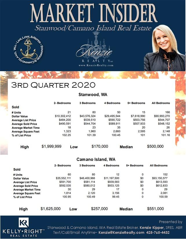 2020 q3 market insider report