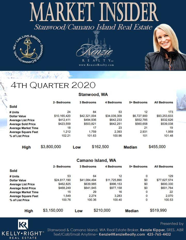 2020 q4 market insider report 1