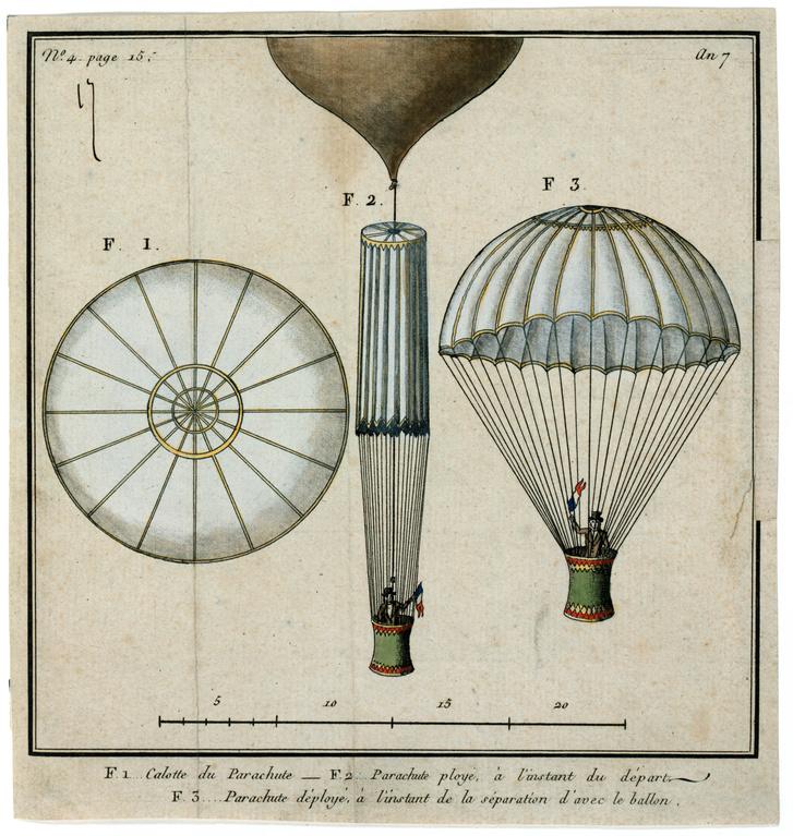Korabeli metszet az ejtőernyő feltalálójáról és találmányáról