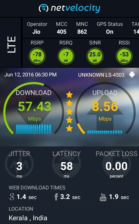 reliace-jio-4g-speed-test-ttm-palakkad