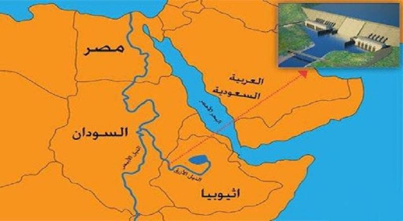 الصراع على المياه والأمن القومي العربي أزمة سد النهضة انموذجا مركز الدراسات الاستراتيجية جامعة كربلاء