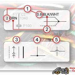 Basic Car Wiring Diagram 2005 E350 Fuse Panel Electrical Symbols Uk Pdf Auto Circuit For Installation Relay