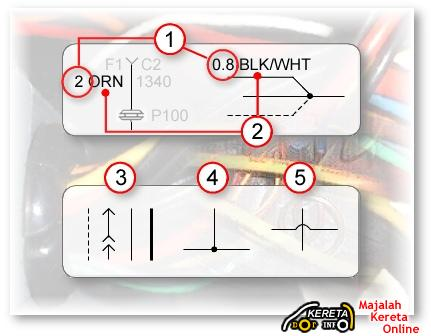 nissan wiring diagram color codes bayliner capri auto car basic circuit for installation relay connection spot light