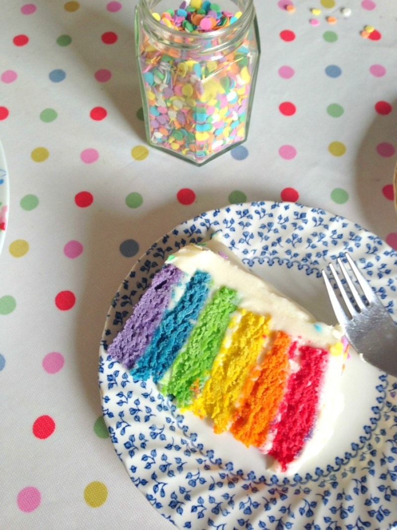 A Delicious Step By Super Easy Tutorial To Make Stunning And Six Layer Rainbow Cake Perfect