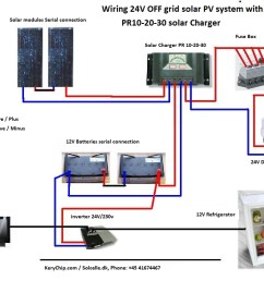off grid diagrams kerychip solar energy mix wiring a 24v off grid system with steca pr2020 [ 1107 x 810 Pixel ]