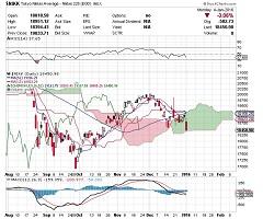 世界経済の不透明感、世界株安の原因は?