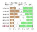 関東の皆様、矢木沢ダムの貯水率が下がっています!