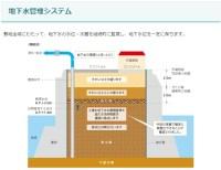 豊洲市場移設は東京五輪ありきで片付けられてしまうのか?