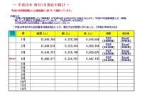 あなたは65,759円を支払っても、ライブでは観れずに開催するだけですが、東京五輪を開催したいですか?