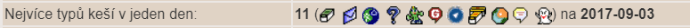 Během eventu se můžete pokusit získat co nejvíc ikonek v jeden den