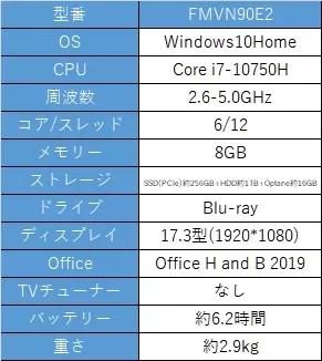 NEC・富士通・dynabookパソコン徹底比較