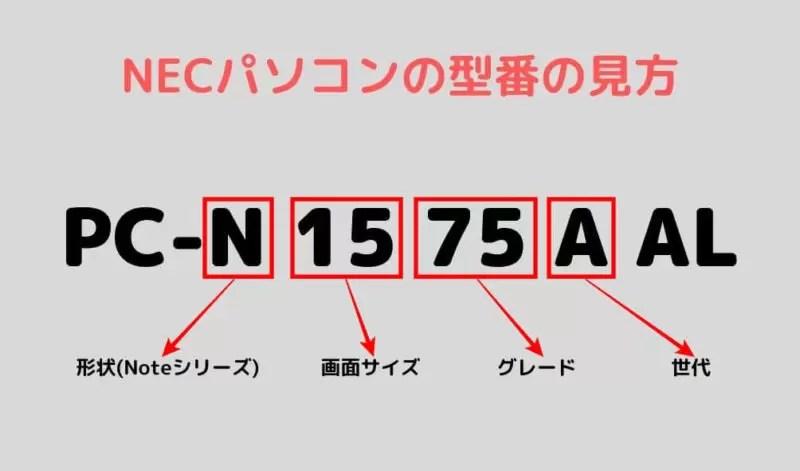 NEC2020年夏モデルの型番の見方