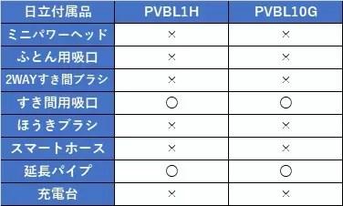 pvbl1h