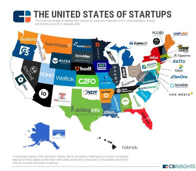 US-tech-startups-ketan-deshpande-minnesota-MN