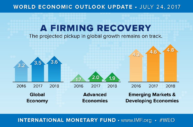 global-economic-update-ketan-deshpande