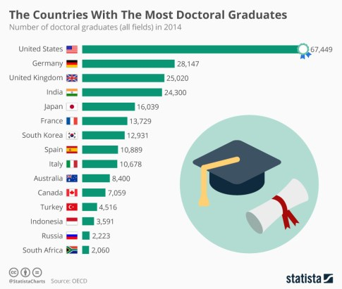 Doctoral_graduates_ketan_deshpanade_minnesota_MN
