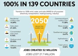 Renewable_energy_ketan_deshpande_minnesota