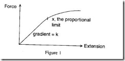 Chapter 13 Deformation of solid (6/6)
