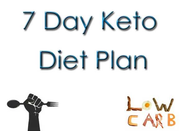 7-Day Vegetarian Keto Diet Meal Plan & Menu