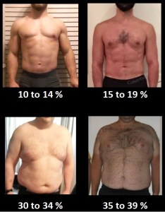 How to estimate your body fat percentage bf also ketogains rh