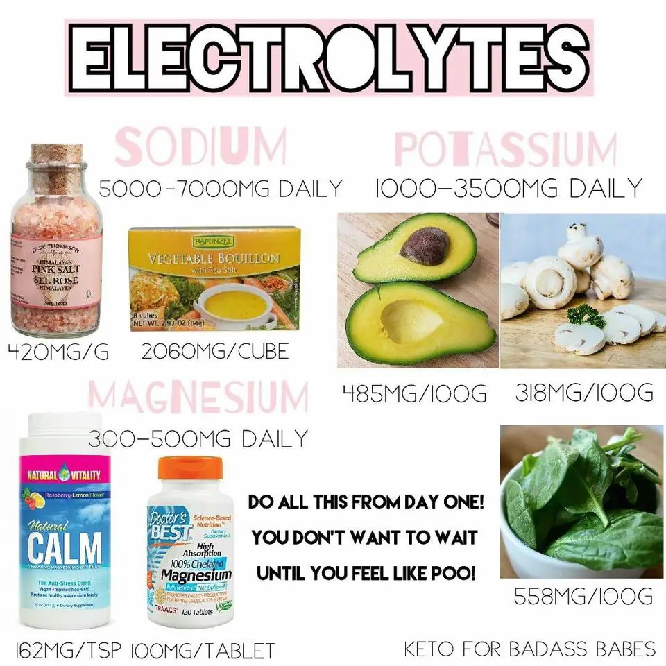 Which foods have electrolytes