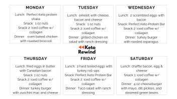 Keto Meal Plan (1)