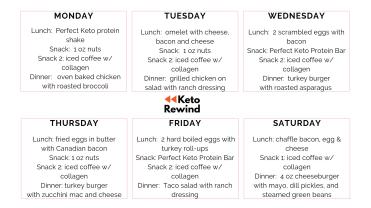 Keto Meal Plan (1)