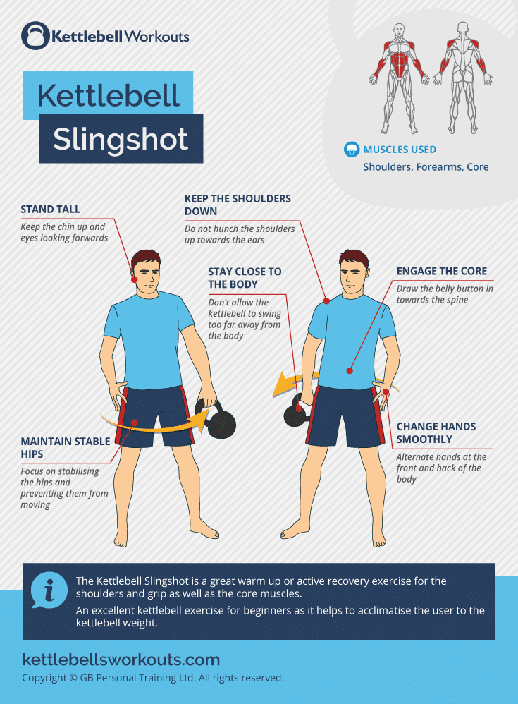How to Perform the Kettlebell Slingshot the Perfect Warm Up