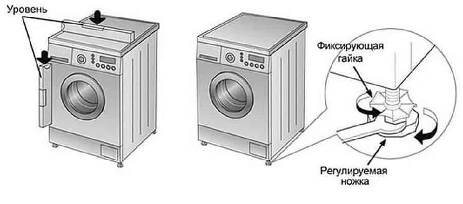 세탁기의 다리를 레벨로 조정하십시오