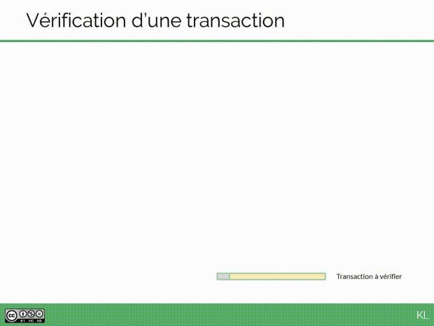 Vérification d'une transaction