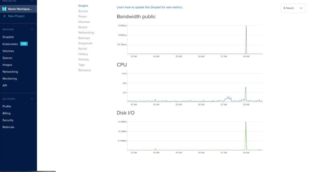 Digital ocean - a melhor hospedagem em nuvem - servidor cloud