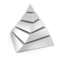 Fundamental Pyramid