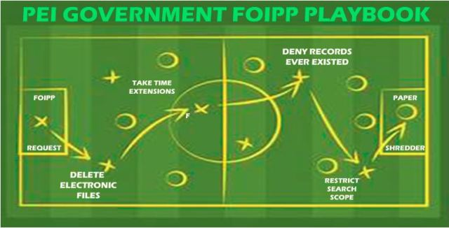fOIPP PLAYBOOK
