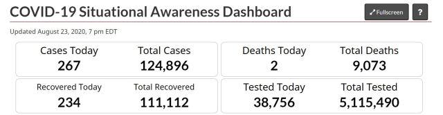 August 23 deaths