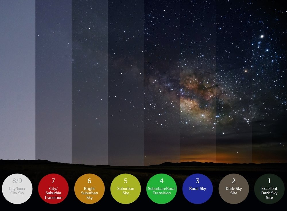 Light Pollution Graphic
