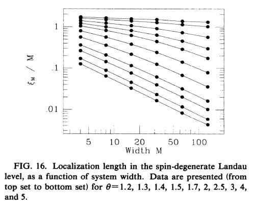 LCK Fig 16