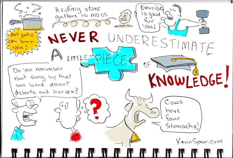 Sketch note of creativity and a little knowledge