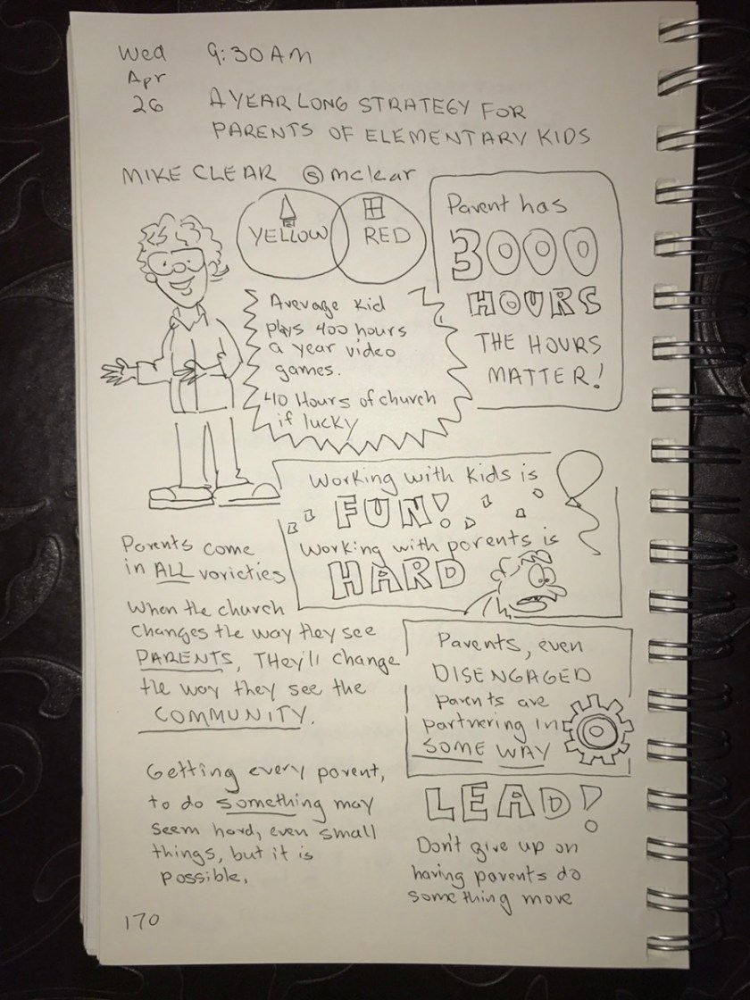 Sketch note page 1 on a year-long strategy for parents of elementary kids