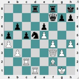 The Knight is better than the Bishop. How does Black win?