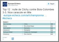 http://www.europe-echecs.com/art/championnat-de-france-des-clubs-6574.html