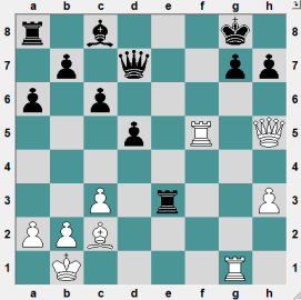 Moussard-Marcelin. White had just played 26.Rxf5, with all sorts of threats on h7. In the game Black got nervous and blundered with 26...g6?? when 27.Rfg5! followed by a blow out on g6 soon decided the game. From the above position, how can Black calmly defend against White's attack?