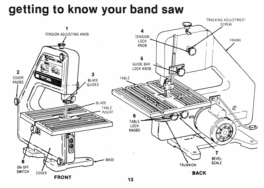 Bandsaw Parts List and manual for Craftsman 10