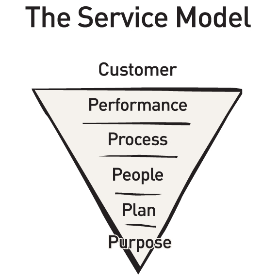 What Is The Purpose of A Business Plan?