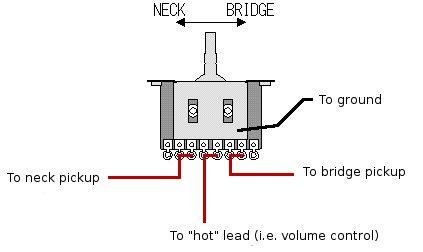 3 Way Guitar Switch Wiring Diagram : 34 Wiring Diagram
