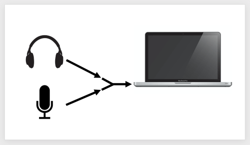 A diagram depicting a microphone, and headphones--connected to a Y splitter adapter, which is then connected to a laptop, showing how to connect a Rode VideoMic Go to you laptop--as well as a pair of headphones.
