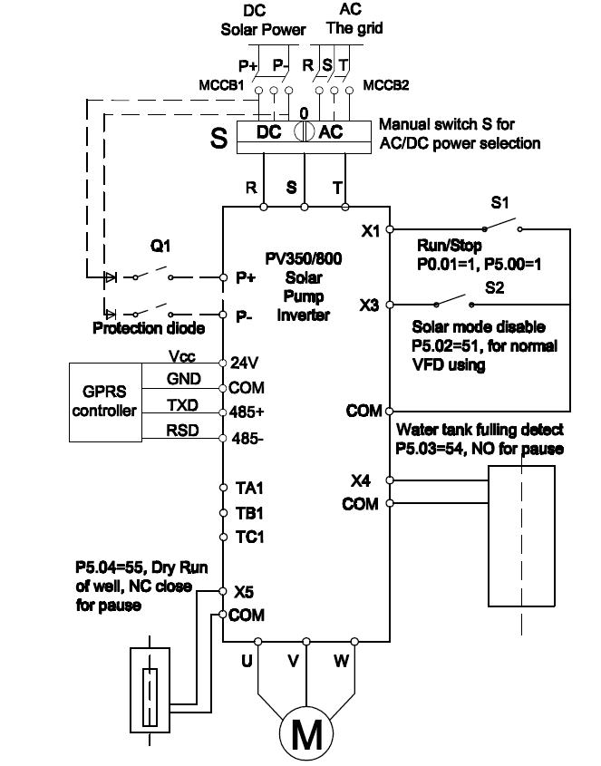 kewo PV800 solar pumps inverer model specification and