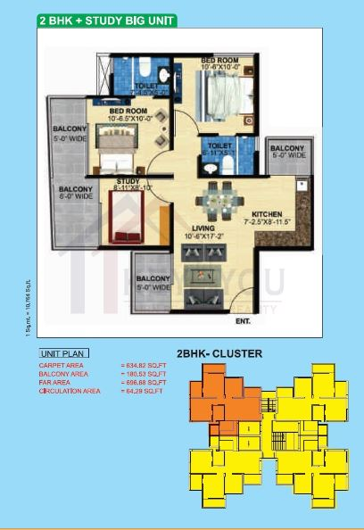 2-study Zara Affordable Housing Projects in Gurgaon
