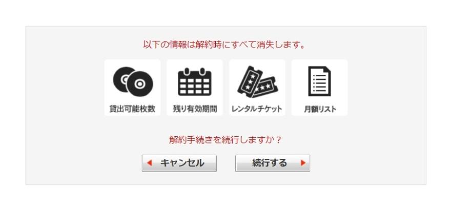 DMM月額DVDレンタル、解約①